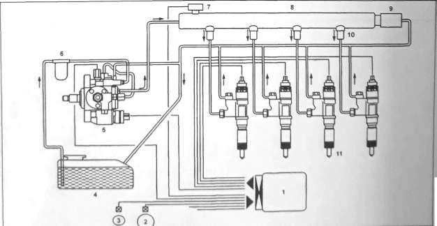 Схема топливной системы NQR75